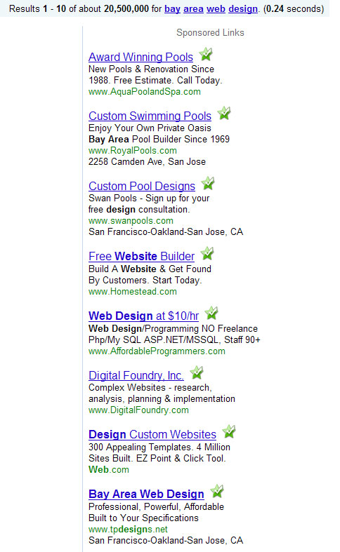 Google Adwords Irrelevant Ads Glitch